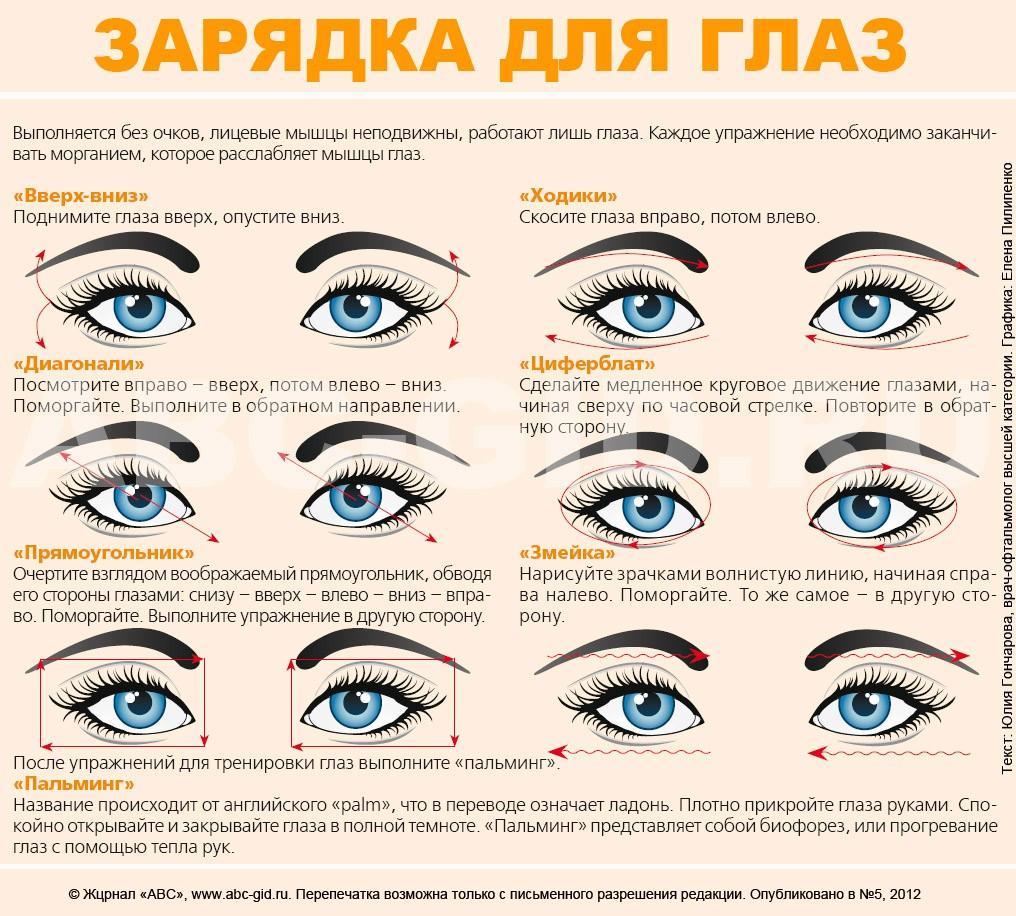картинки для глаз упражнения