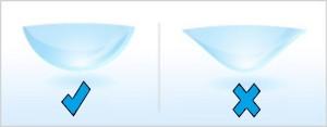 определить правильную сторону контактной линзы